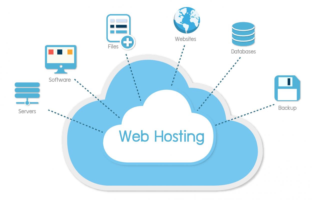 Website Hosting - HostPresto